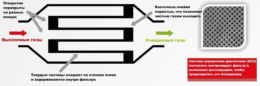 Описание: https://crm.dpftech.com.ua/static/content/files/b/66/976b1a9632d56fe807128f14925de66b.jpg?v=2320